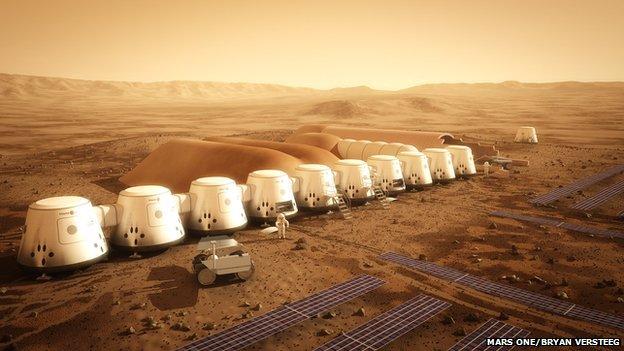 colonising Mars